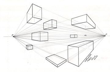Perspectief-boek-schrijven-schrijftips singularity-miriam-wesselink-5